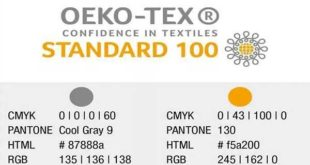 Oeko-Tex updates Standard 100 test criteria for 2019