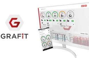 Starlinger: Production monitoring and optimization with complete software solution GRAFiT 4.0