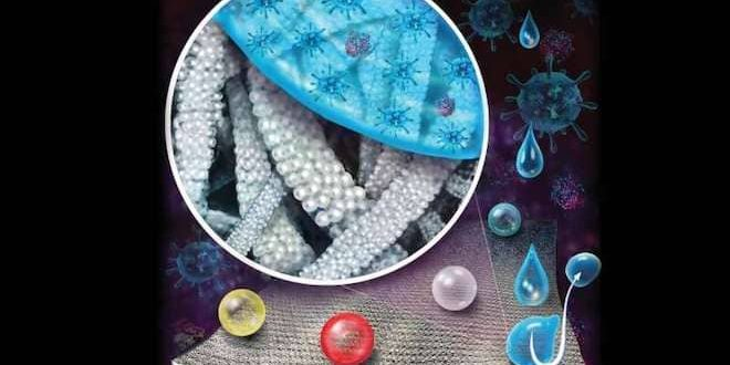Washable textile coating that can repel viruses