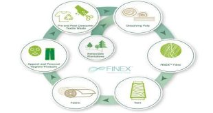 New Recycled Fibre FinexTM in Stores Sateri