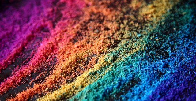 Direct Dye Market