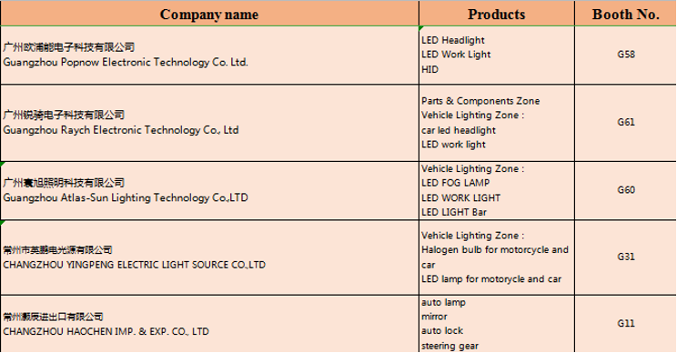 Vehicle-lighting-Global-Auto-Part-Exhibition-2020